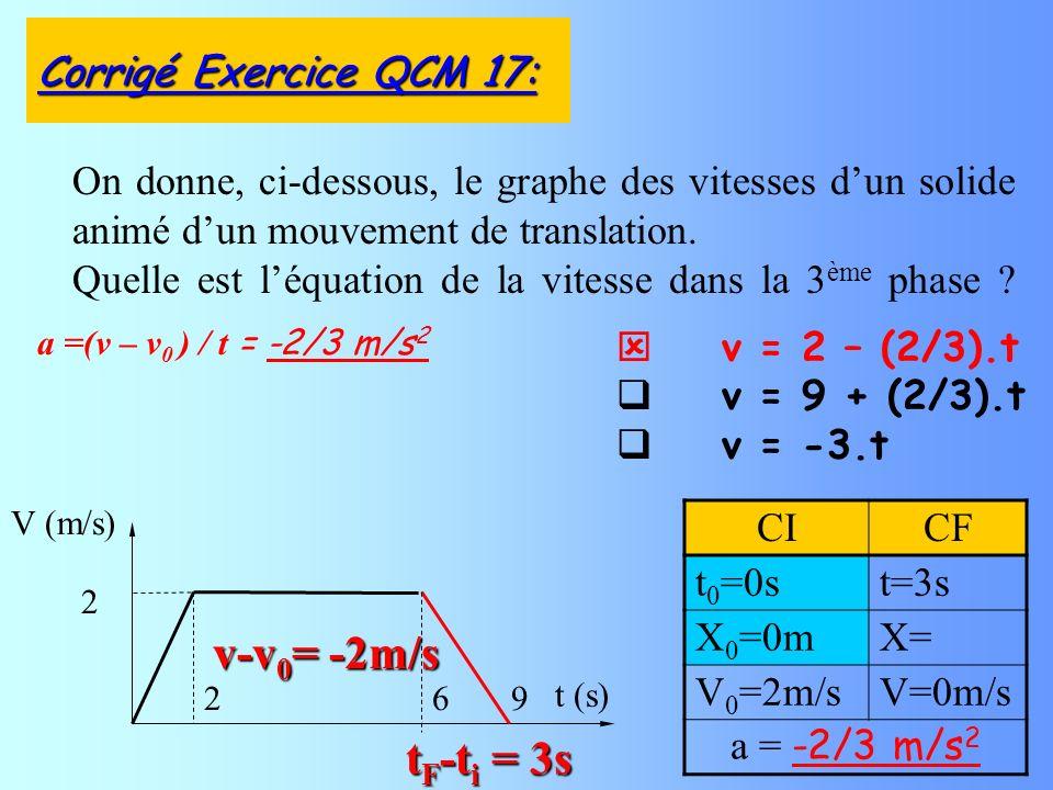 v = 2 – (2/3).t v = 9 + (2/3).t v = -3.t On donne, ci-dessous, le graphe des vitesses dun solide animé dun mouvement de translation. Quelle est léquat