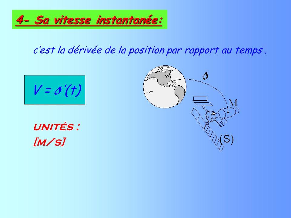 cest la dérivée de la position par rapport au temps. V = s (t) unités : [m/s] 4- Sa vitesse instantanée: