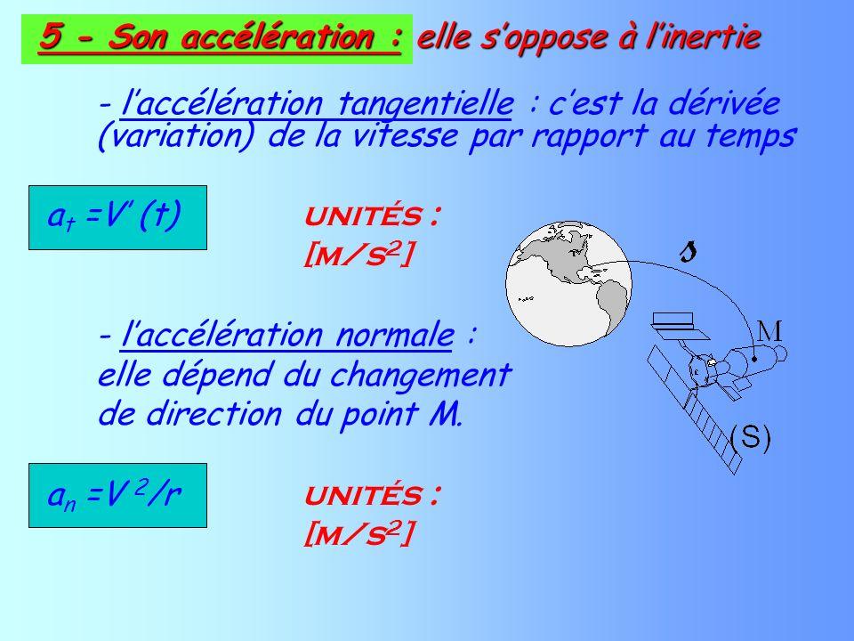 - laccélération tangentielle : cest la dérivée (variation) de la vitesse par rapport au temps a t =V (t) unités : [m/s 2 ] - laccélération normale : e