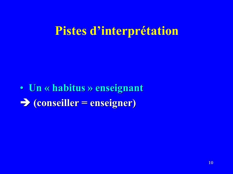 10 Pistes dinterprétation Un « habitus » enseignantUn « habitus » enseignant (conseiller = enseigner) (conseiller = enseigner)