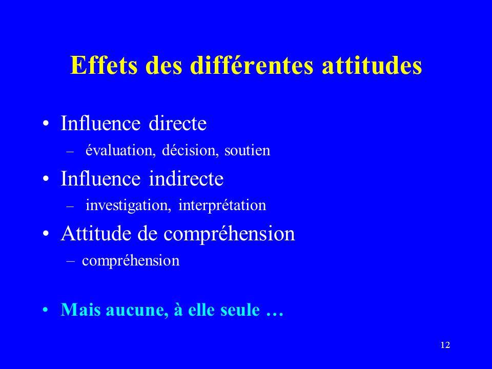 12 Effets des différentes attitudes Influence directe – évaluation, décision, soutien Influence indirecte – investigation, interprétation Attitude de compréhension –compréhension Mais aucune, à elle seule …