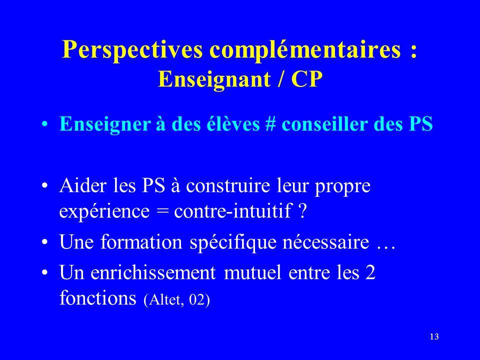 13 Perspectives complémentaires : Enseignant / CP Enseigner à des élèves # conseiller des PS Aider les PS à construire leur propre expérience = contre-intuitif .