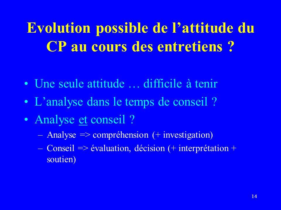 14 Evolution possible de lattitude du CP au cours des entretiens .