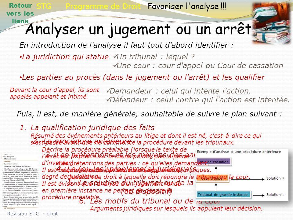Révision STG - droit Favoriser l'analyse !!! Analyser un jugement ou un arrêt STG Programme de Droit En introduction de l'analyse il faut tout d'abord