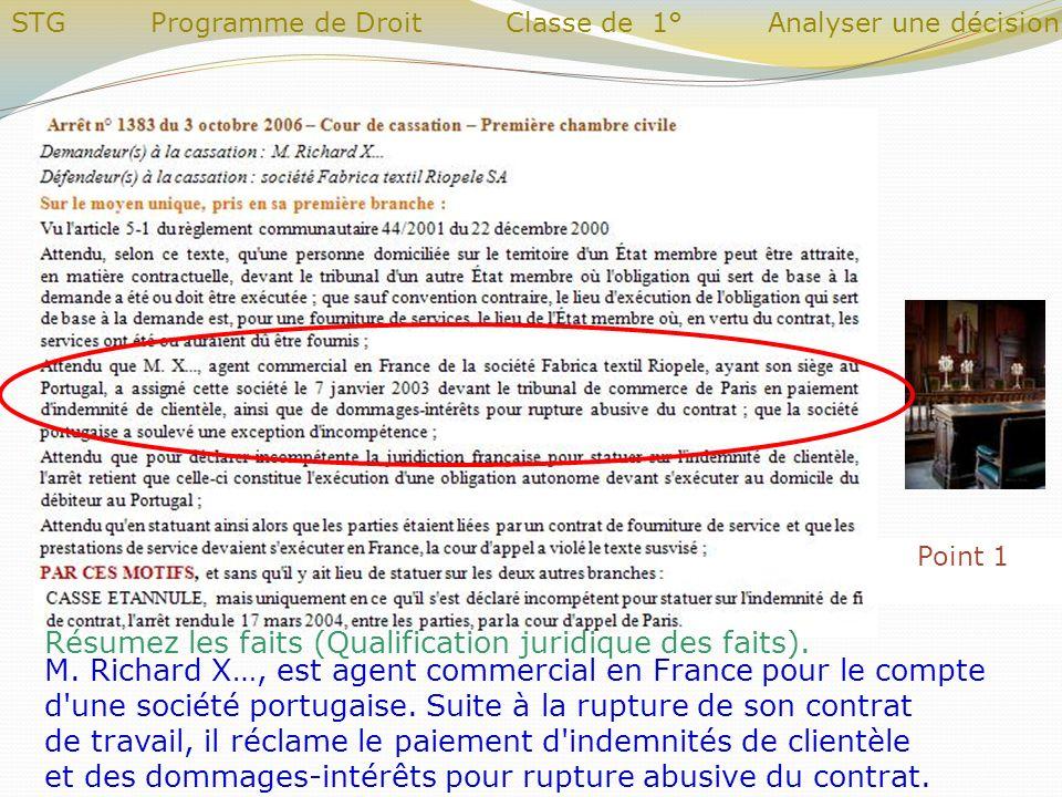 Point 1 Résumez les faits (Qualification juridique des faits). M. Richard X…, est agent commercial en France pour le compte d'une société portugaise.