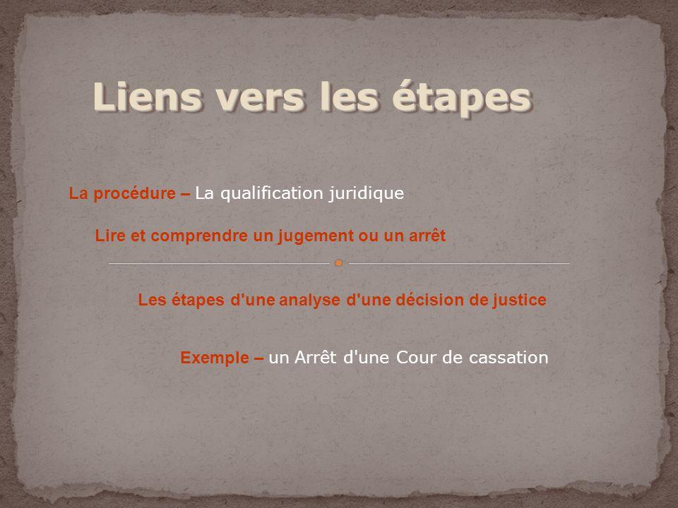 Liens vers les étapes Liens vers les étapes La procédure – La qualification juridique Lire et comprendre un jugement ou un arrêt Les étapes d une analyse d une décision de justice Exemple – un Arrêt d une Cour de cassation