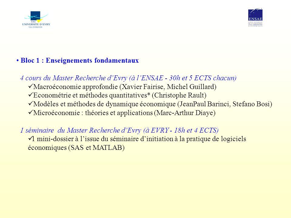 Bloc 1 : Enseignements fondamentaux  4 cours du Master Recherche dEvry (à lENSAE - 30h et 5 ECTS chacun) Macroéconomie approfondie (Xavier Fairise, M