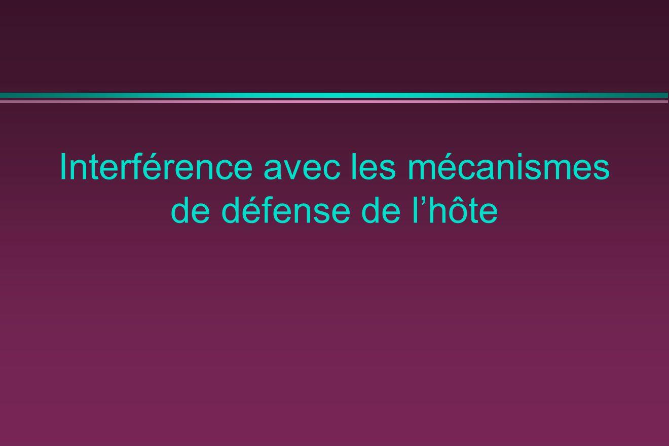 Interférence avec les mécanismes de défense de lhôte