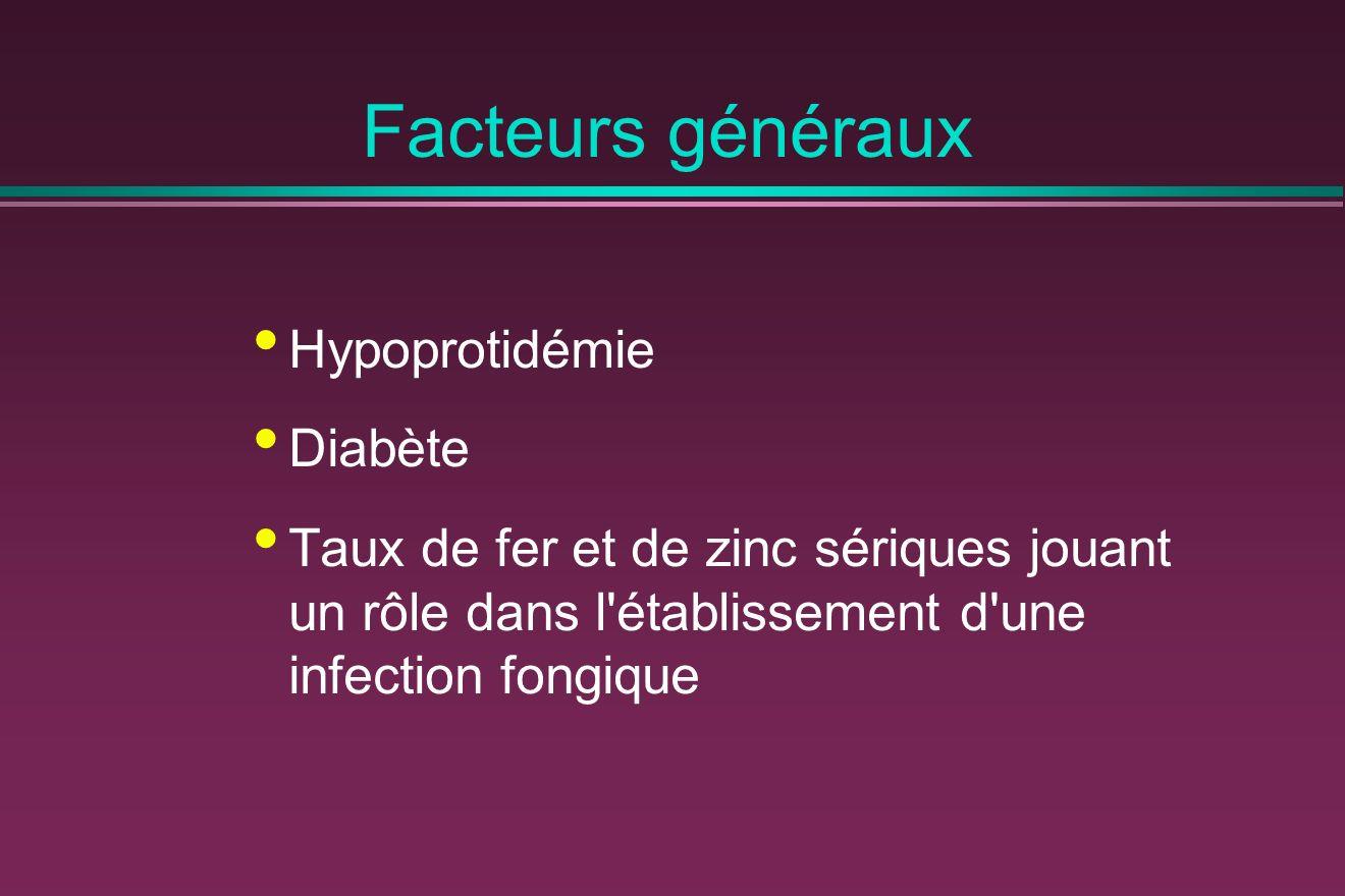 Hypoprotidémie Diabète Taux de fer et de zinc sériques jouant un rôle dans l établissement d une infection fongique
