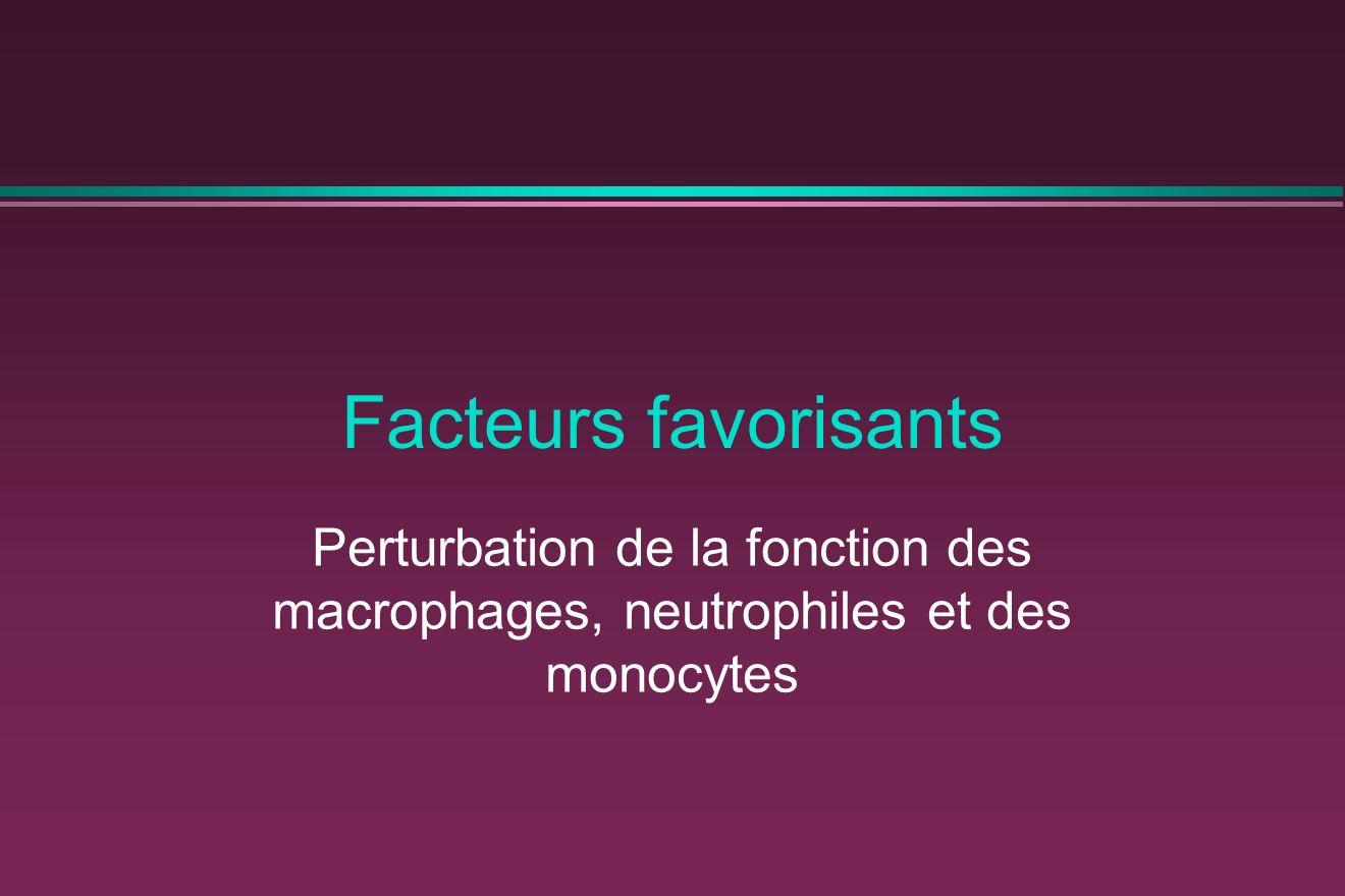 Facteurs favorisants Perturbation de la fonction des macrophages, neutrophiles et des monocytes