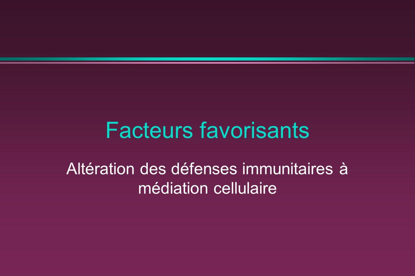 Facteurs favorisants Altération des défenses immunitaires à médiation cellulaire