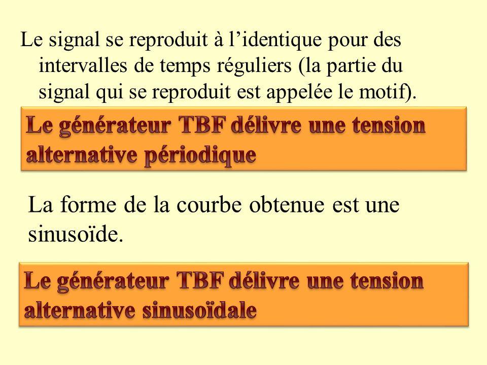 b) Représentation graphique de la tension au cours du temps 20 temps (s) 1 tension (V) O représenter sur le graphique lévolution de la tension en fonc
