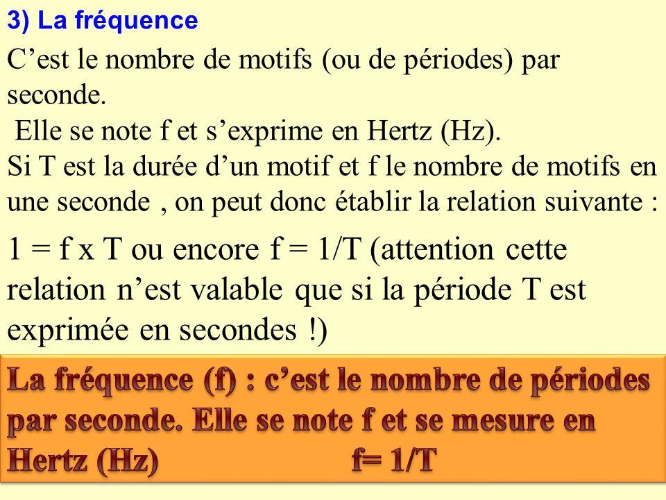 II Caractéristiques dune tension alternative 1) La tension maximale Retracez en rouge le motif (qui se reproduit) du signal précédent (souvenez vous d
