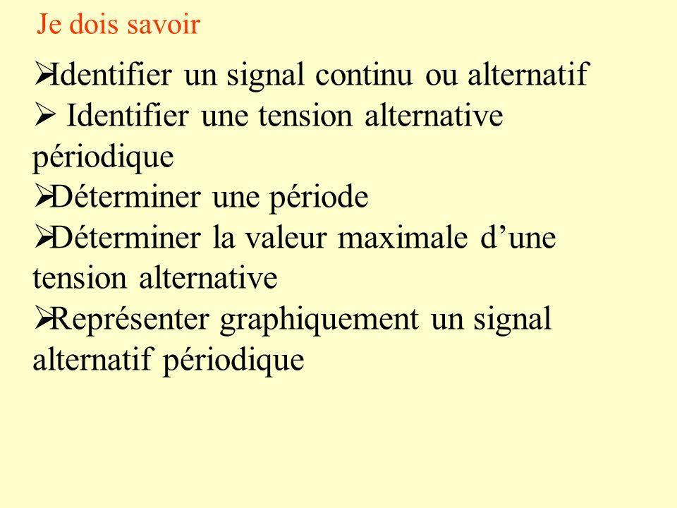 Identifier un signal continu ou alternatif Identifier une tension alternative périodique Déterminer une période Déterminer la valeur maximale dune tension alternative Représenter graphiquement un signal alternatif périodique Je dois savoir