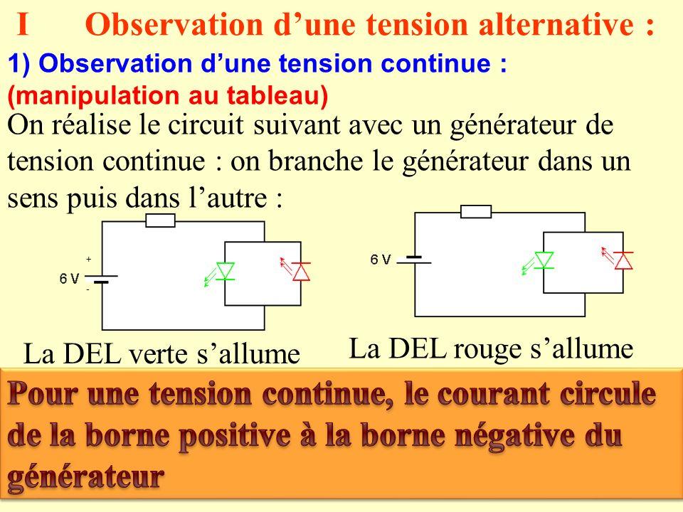 III Résumons motif U max =+4,5 Volts U min = -4,5 Volts Période T = 100 s Fréquence f = 1/T=1/100 =0,01 Hz Tension efficace U eff = U max /1,4 = 4,5/1,4 = 3,21 V