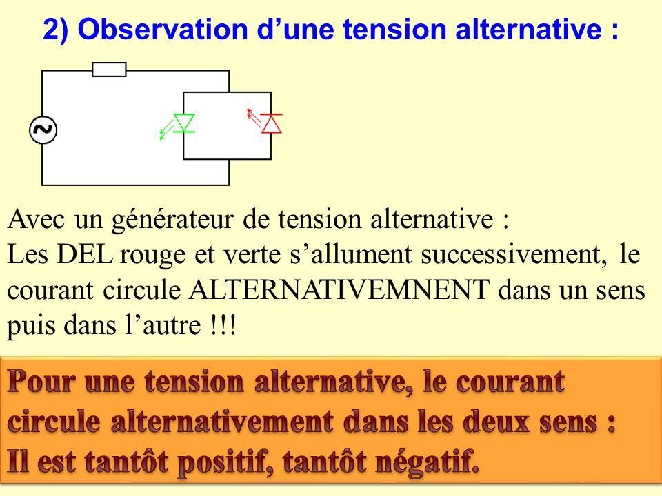 I Observation dune tension alternative : 1) Observation dune tension continue : (manipulation au tableau) On réalise le circuit suivant avec un générateur de tension continue : on branche le générateur dans un sens puis dans lautre : + - La DEL verte sallume La DEL rouge sallume