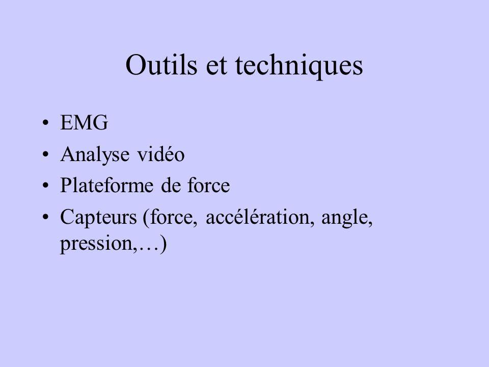 Biomécanique Force, Vitesse, Accélération, position Puissance, explosivité Leviers, moments de forces, travail Gravité, Caractéristiques des matériaux