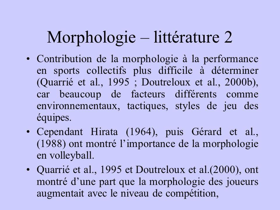 Morphologie – littérature 1 Paramètre important de la performance (Gérard, lardinot et Louis, 1991) Notamment le cas en sport individuel où les sporti
