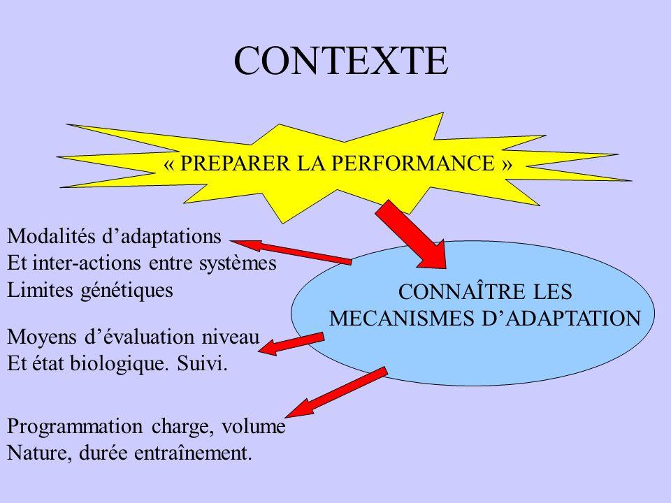 CONTEXTE « PREPARER A LA PERFORMANCE » CONNAÎTRE LE SPORTIF Ses qualités, points forts Ses points faibles Ses capacités Dadaptation