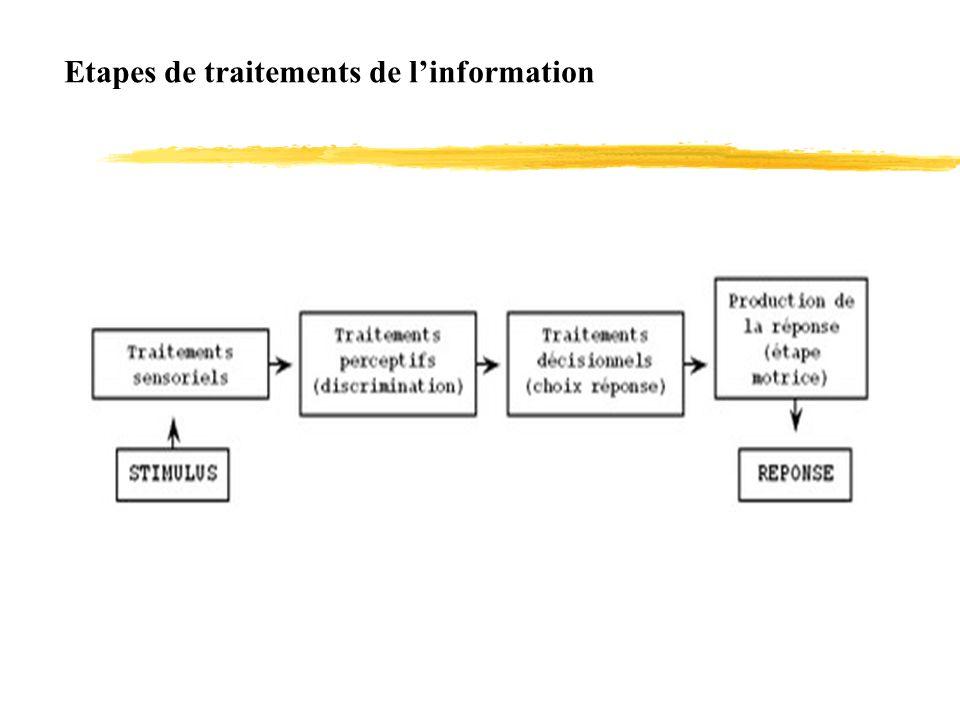Etapes de traitements de linformation