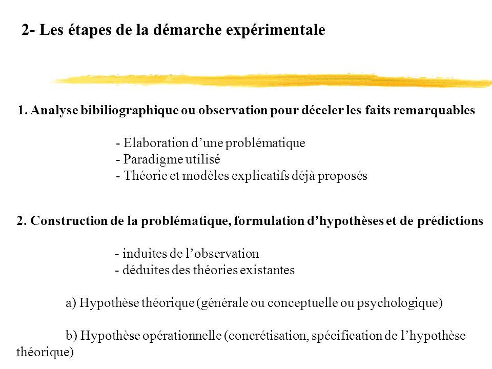 2- Les étapes de la démarche expérimentale 1. Analyse bibiliographique ou observation pour déceler les faits remarquables - Elaboration dune problémat