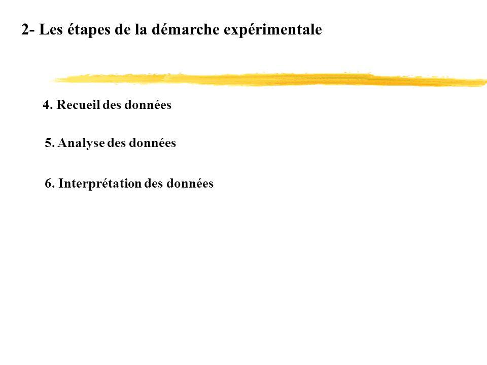 2- Les étapes de la démarche expérimentale 4. Recueil des données 5. Analyse des données 6. Interprétation des données