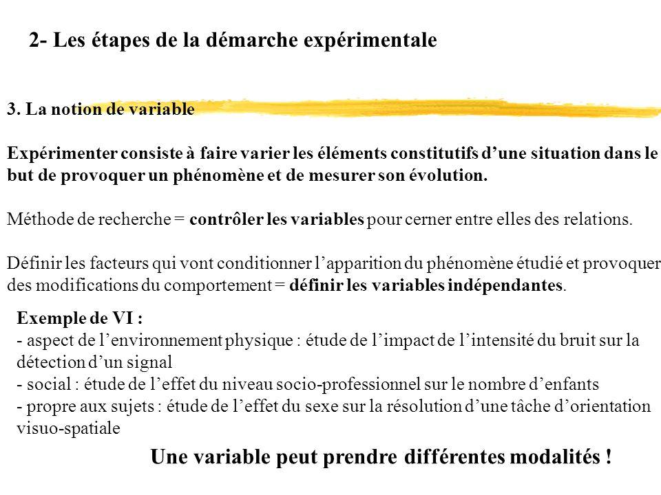 2- Les étapes de la démarche expérimentale 3. La notion de variable Expérimenter consiste à faire varier les éléments constitutifs dune situation dans