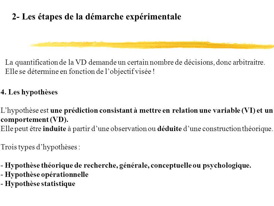 2- Les étapes de la démarche expérimentale La quantification de la VD demande un certain nombre de décisions, donc arbitraitre. Elle se détermine en f
