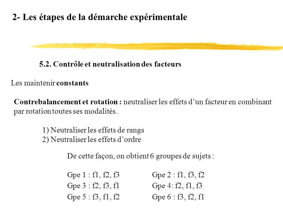 2- Les étapes de la démarche expérimentale 5.2. Contrôle et neutralisation des facteurs Les maintenir constants Contrebalancement et rotation : neutra