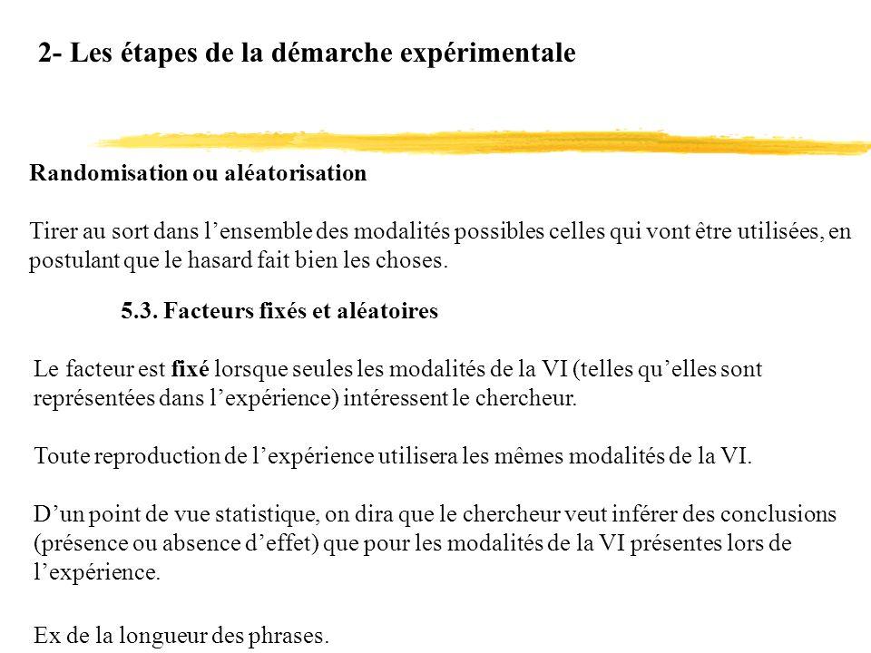 2- Les étapes de la démarche expérimentale Randomisation ou aléatorisation Tirer au sort dans lensemble des modalités possibles celles qui vont être u
