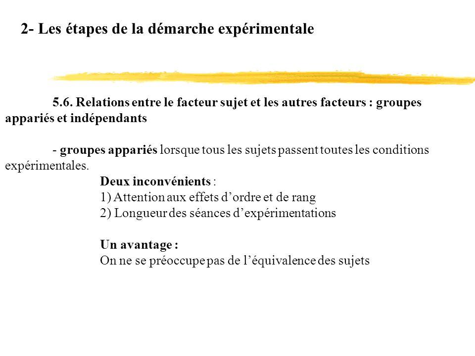 2- Les étapes de la démarche expérimentale 5.6. Relations entre le facteur sujet et les autres facteurs : groupes appariés et indépendants - groupes a