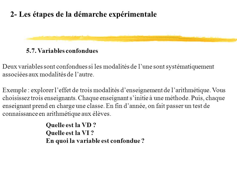 2- Les étapes de la démarche expérimentale 5.7. Variables confondues Deux variables sont confondues si les modalités de lune sont systématiquement ass