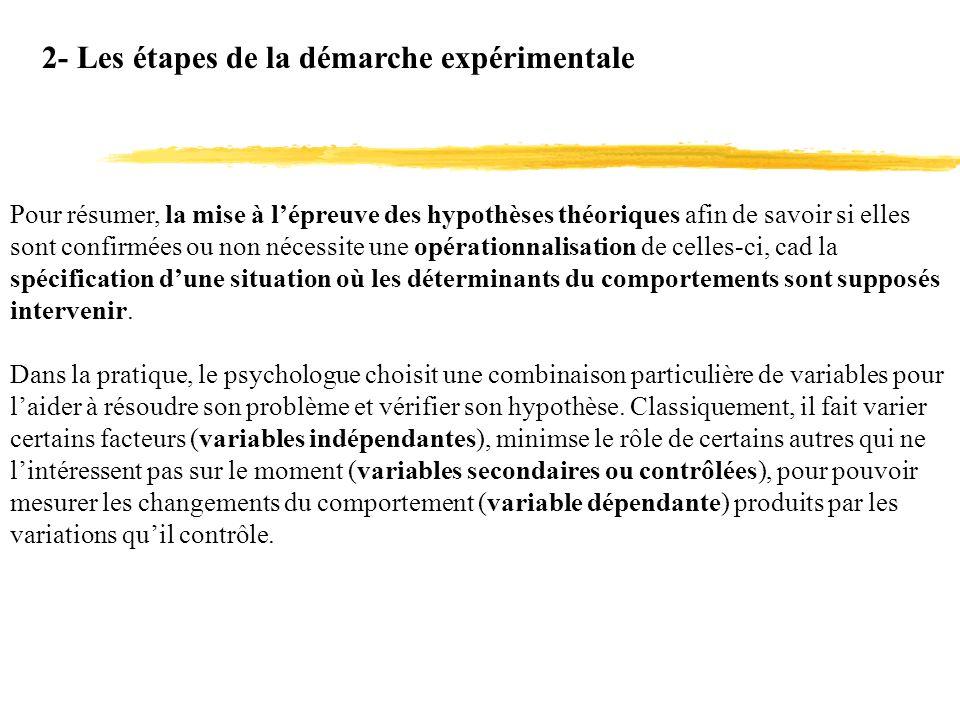 2- Les étapes de la démarche expérimentale Pour résumer, la mise à lépreuve des hypothèses théoriques afin de savoir si elles sont confirmées ou non n