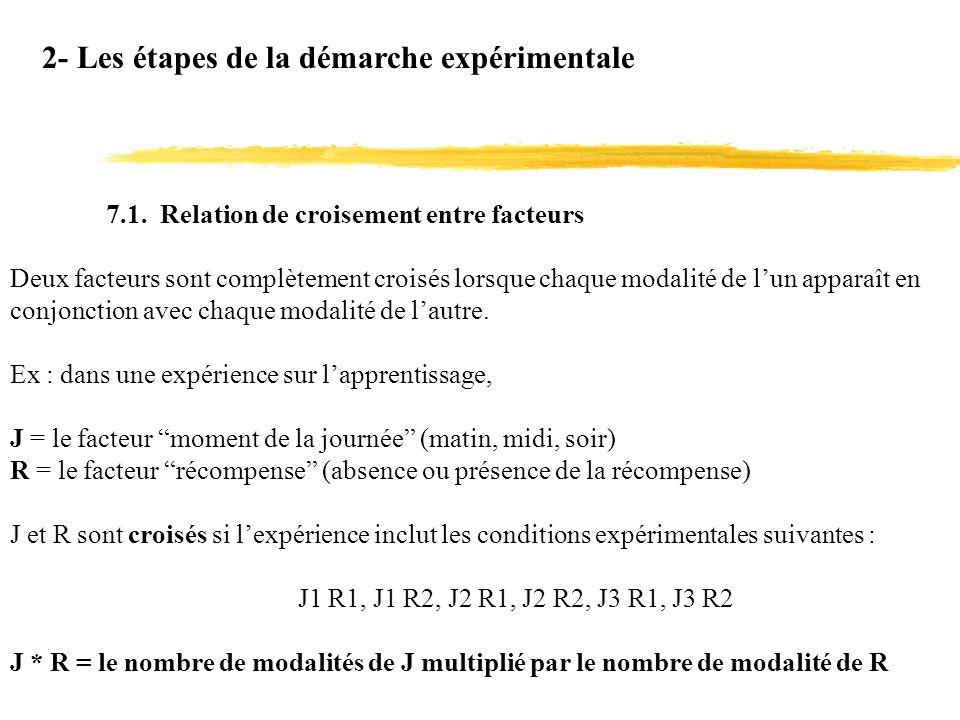2- Les étapes de la démarche expérimentale 7.1. Relation de croisement entre facteurs Deux facteurs sont complètement croisés lorsque chaque modalité