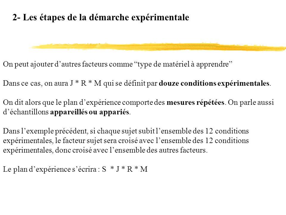 2- Les étapes de la démarche expérimentale On peut ajouter dautres facteurs comme type de matériel à apprendre Dans ce cas, on aura J * R * M qui se d