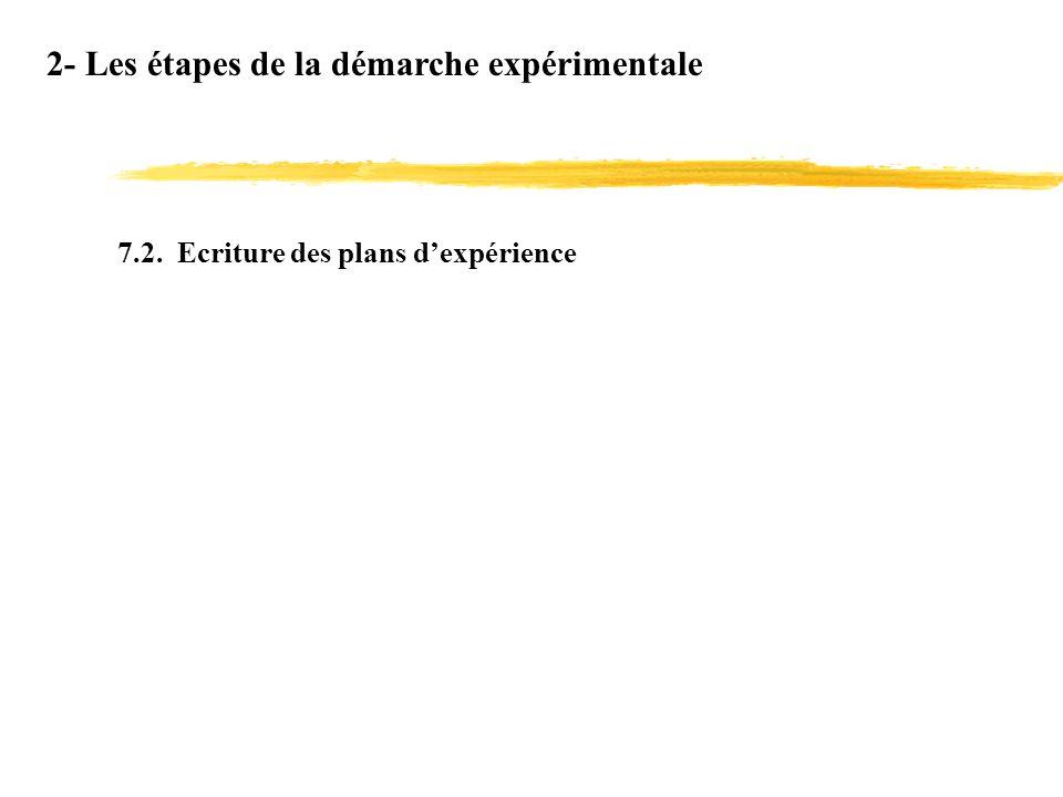 2- Les étapes de la démarche expérimentale 7.2. Ecriture des plans dexpérience