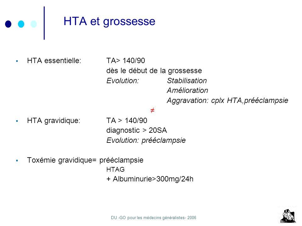 DU -GO pour les médecins généralistes- 2006 HTA et grossesse HTA essentielle: TA> 140/90 dès le début de la grossesse Evolution: Stabilisation Amélioration Aggravation: cplx HTA,prééclampsie HTA gravidique: TA > 140/90 diagnostic > 20SA Evolution: prééclampsie Toxémie gravidique= prééclampsie HTAG + Albuminurie>300mg/24h