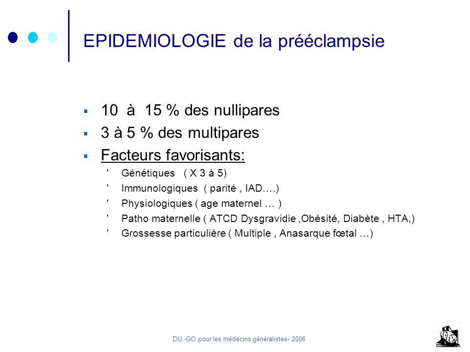 DU -GO pour les médecins généralistes- 2006 EPIDEMIOLOGIE de la prééclampsie 10 à 15 % des nullipares 3 à 5 % des multipares Facteurs favorisants: Génétiques ( X 3 à 5) Immunologiques ( parité, IAD….) Physiologiques ( age maternel … ) Patho maternelle ( ATCD Dysgravidie,Obésité, Diabète, HTA,) Grossesse particulière ( Multiple, Anasarque fœtal …)