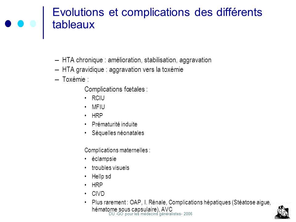 DU -GO pour les médecins généralistes- 2006 Evolutions et complications des différents tableaux – HTA chronique : amélioration, stabilisation, aggrava