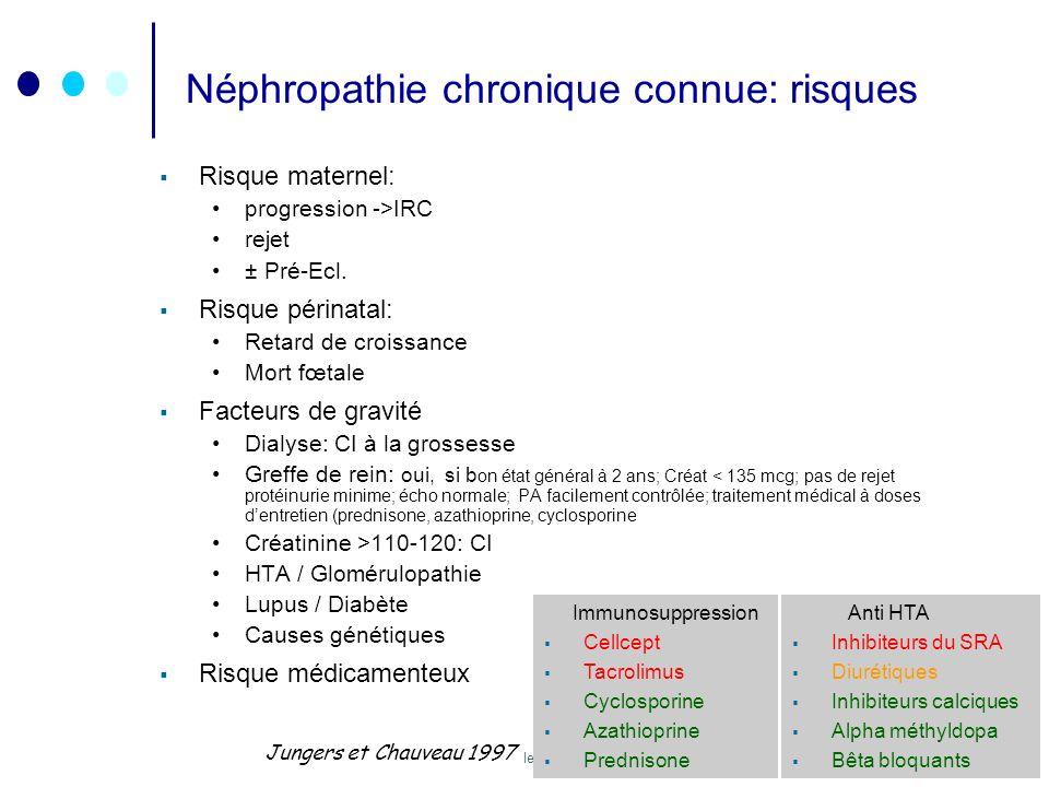 DU -GO pour les médecins généralistes- 2006 Néphropathie chronique connue: risques Risque maternel: progression ->IRC rejet ± Pré-Ecl. Risque périnata