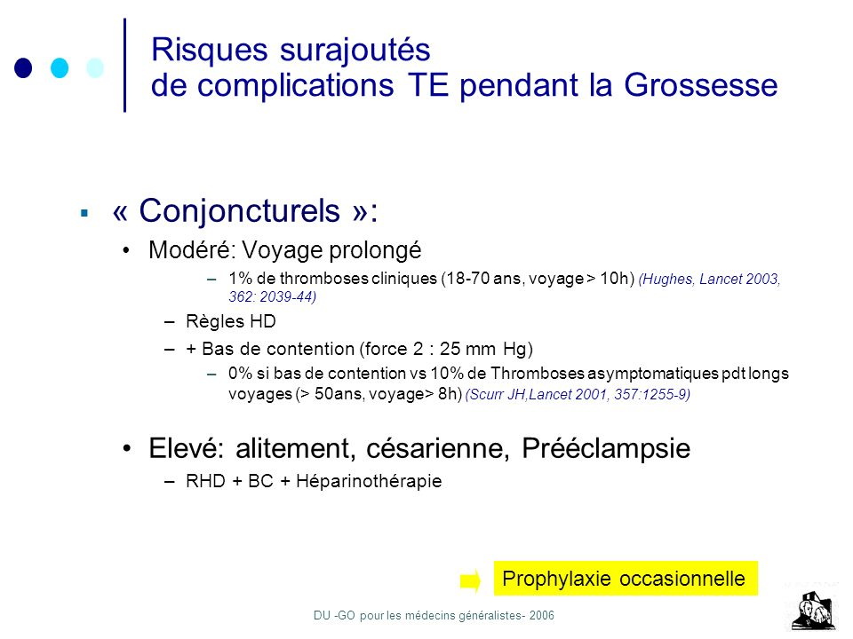 DU -GO pour les médecins généralistes- 2006 Risques surajoutés de complications TE pendant la Grossesse « Conjoncturels »: Modéré: Voyage prolongé –1% de thromboses cliniques (18-70 ans, voyage > 10h) (Hughes, Lancet 2003, 362: 2039-44) –Règles HD –+ Bas de contention (force 2 : 25 mm Hg) –0% si bas de contention vs 10% de Thromboses asymptomatiques pdt longs voyages (> 50ans, voyage> 8h) (Scurr JH,Lancet 2001, 357:1255-9) Elevé: alitement, césarienne, Prééclampsie –RHD + BC + Héparinothérapie Prophylaxie occasionnelle
