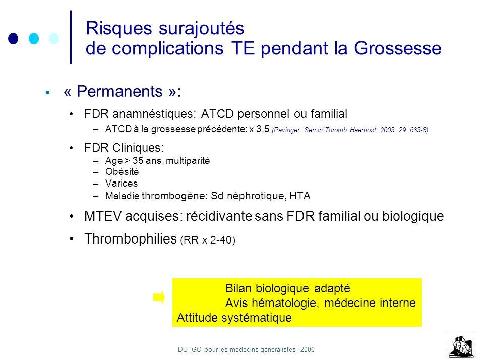 DU -GO pour les médecins généralistes- 2006 Risques surajoutés de complications TE pendant la Grossesse « Permanents »: FDR anamnéstiques: ATCD personnel ou familial –ATCD à la grossesse précédente: x 3,5 (Pavinger, Semin Thromb Haemost, 2003, 29: 633-8) FDR Cliniques: –Age > 35 ans, multiparité –Obésité –Varices –Maladie thrombogène: Sd néphrotique, HTA MTEV acquises: récidivante sans FDR familial ou biologique Thrombophilies (RR x 2-40) Bilan biologique adapté Avis hématologie, médecine interne Attitude systématique