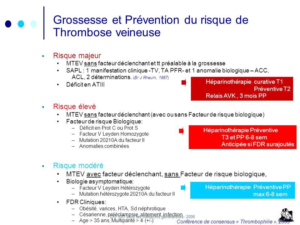 DU -GO pour les médecins généralistes- 2006 Grossesse et Prévention du risque de Thrombose veineuse Risque majeur MTEV sans facteur déclenchant et tt préalable à la grossesse SAPL : 1 manifestation clinique -TV, TA PFR- et 1 anomalie biologique – ACC, ACL, 2 déterminations.
