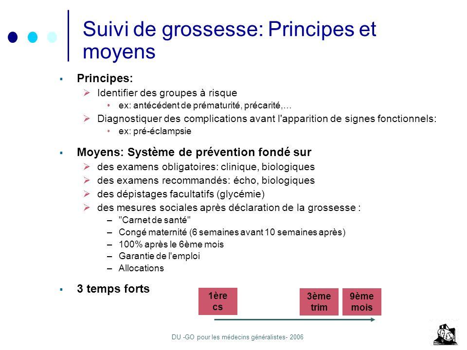 DU -GO pour les médecins généralistes- 2006 Suivi de grossesse: Principes et moyens Principes: Identifier des groupes à risque ex: antécédent de préma