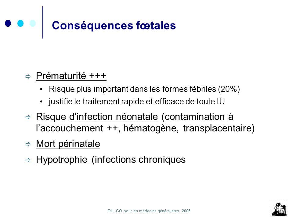 DU -GO pour les médecins généralistes- 2006 Conséquences fœtales Prématurité +++ Risque plus important dans les formes fébriles (20%) justifie le trai