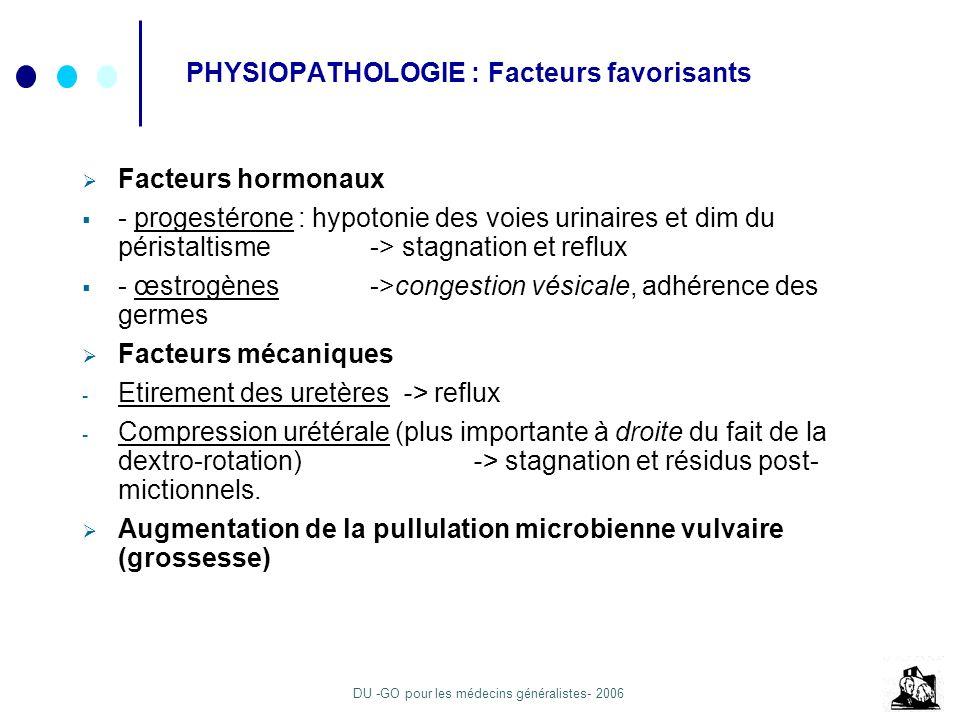 DU -GO pour les médecins généralistes- 2006 PHYSIOPATHOLOGIE : Facteurs favorisants Facteurs hormonaux - progestérone : hypotonie des voies urinaires et dim du péristaltisme -> stagnation et reflux - œstrogènes ->congestion vésicale, adhérence des germes Facteurs mécaniques - Etirement des uretères -> reflux - Compression urétérale (plus importante à droite du fait de la dextro-rotation) -> stagnation et résidus post- mictionnels.