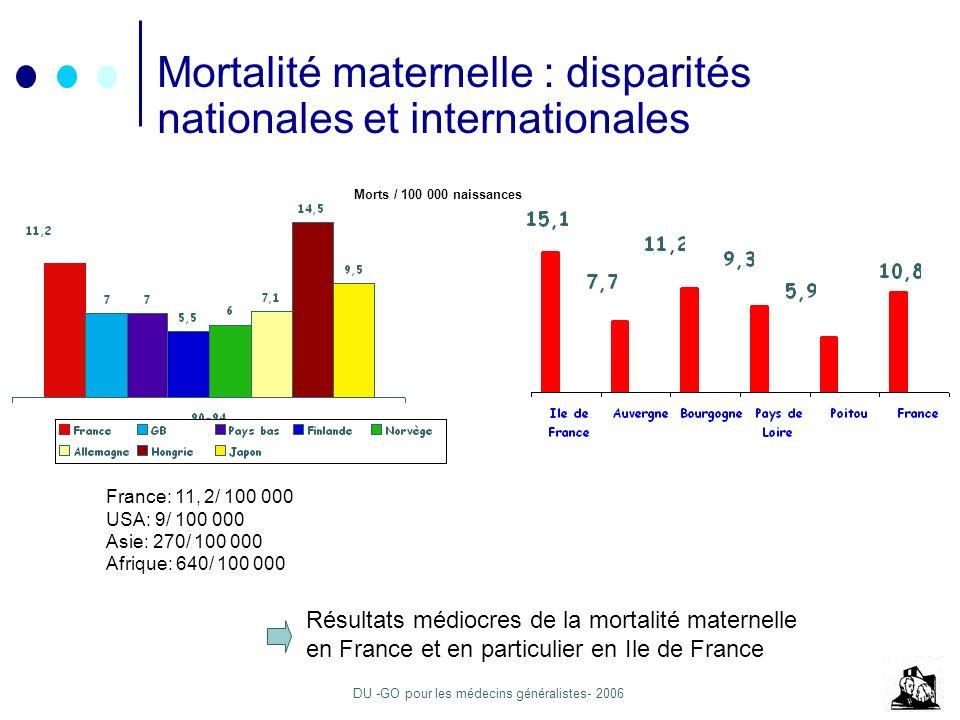 DU -GO pour les médecins généralistes- 2006 Mortalité maternelle : disparités nationales et internationales Morts / 100 000 naissances France: 11, 2/ 100 000 USA: 9/ 100 000 Asie: 270/ 100 000 Afrique: 640/ 100 000 Résultats médiocres de la mortalité maternelle en France et en particulier en Ile de France