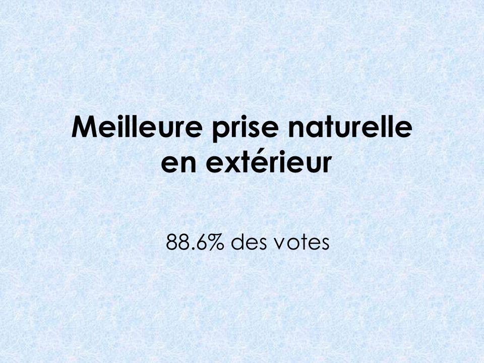 Meilleure prise naturelle en extérieur 88.6% des votes