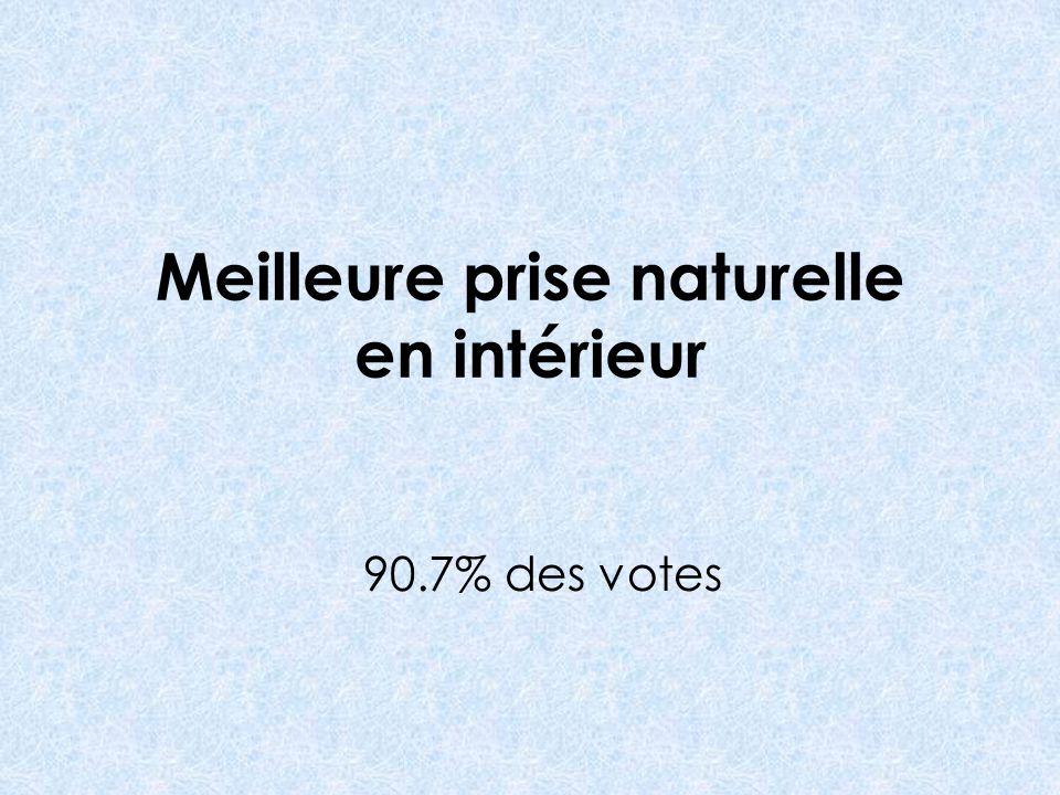 Meilleure prise naturelle en intérieur 90.7% des votes