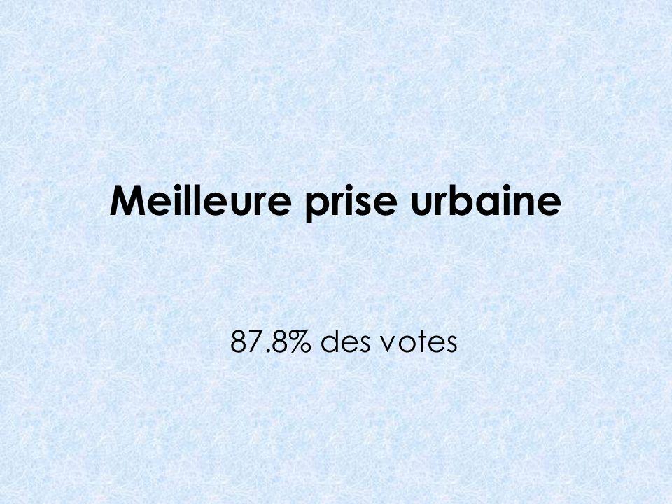 Meilleure prise urbaine 87.8% des votes